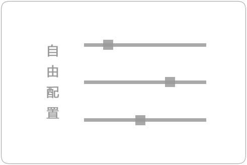 自定义型(自由配置)